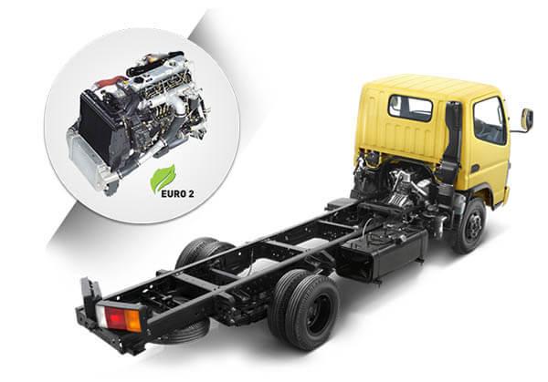 spesifikasi-mesin-mitsubishi-colt-diesel-truk